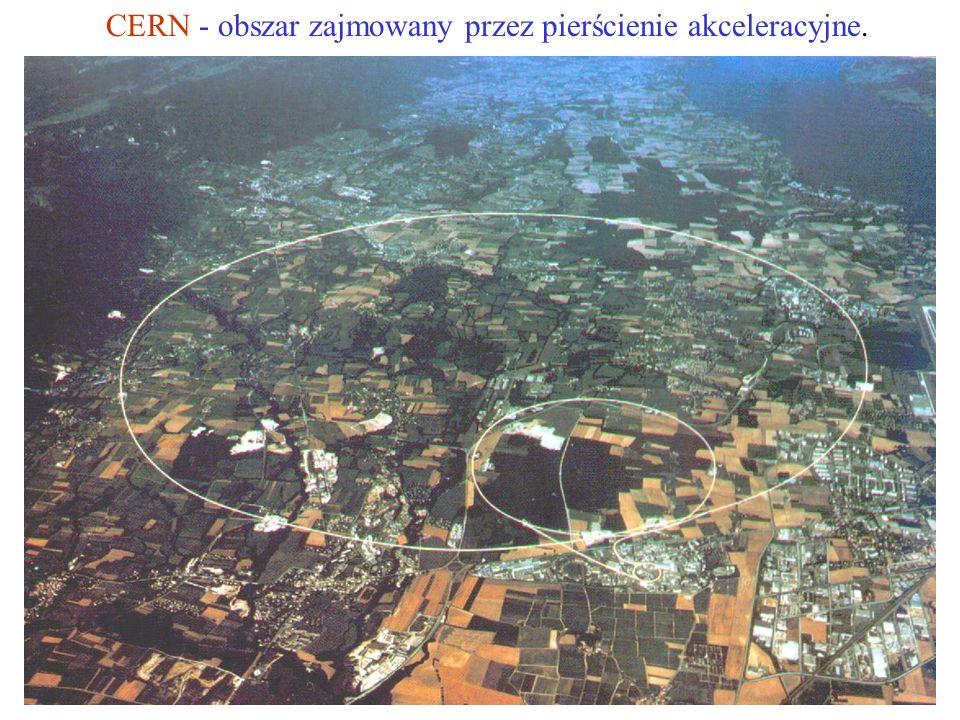 CERN - obszar zajmowany przez pierścienie akceleracyjne.