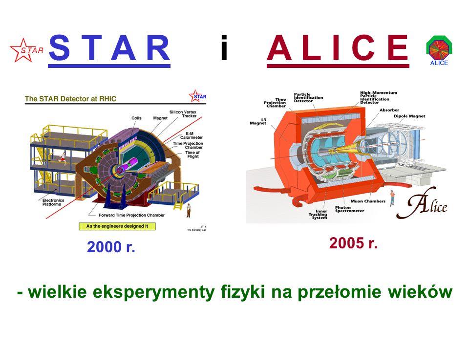 S T A R i A L I C E - wielkie eksperymenty fizyki na przełomie wieków