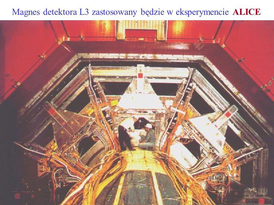 Magnes detektora L3 zastosowany będzie w eksperymencie ALICE