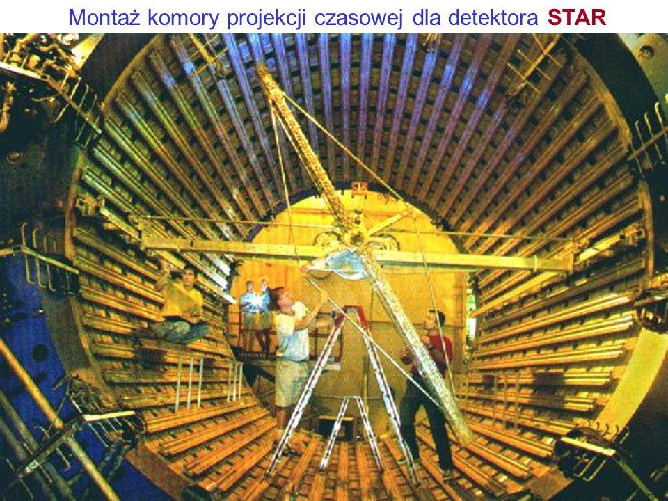 Montaż komory projekcji czasowej dla detektora STAR