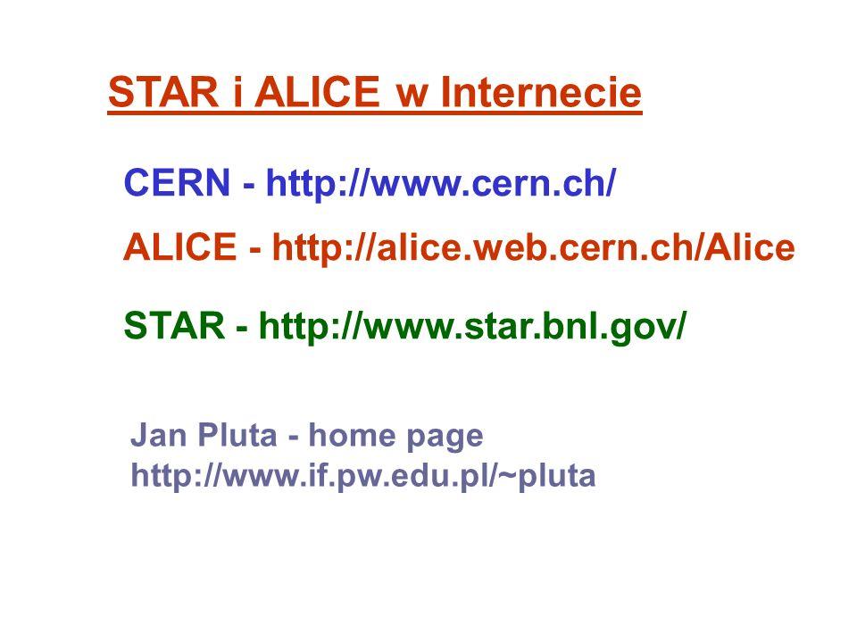 STAR i ALICE w Internecie
