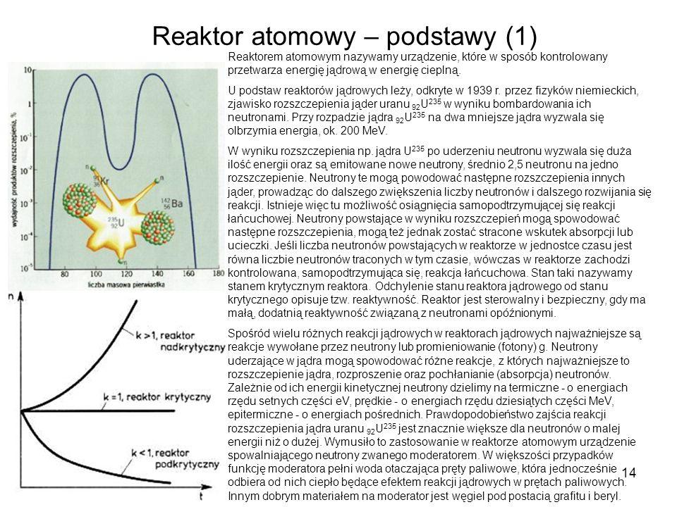 Reaktor atomowy – podstawy (1)