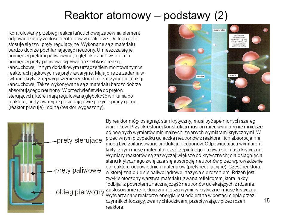 Reaktor atomowy – podstawy (2)