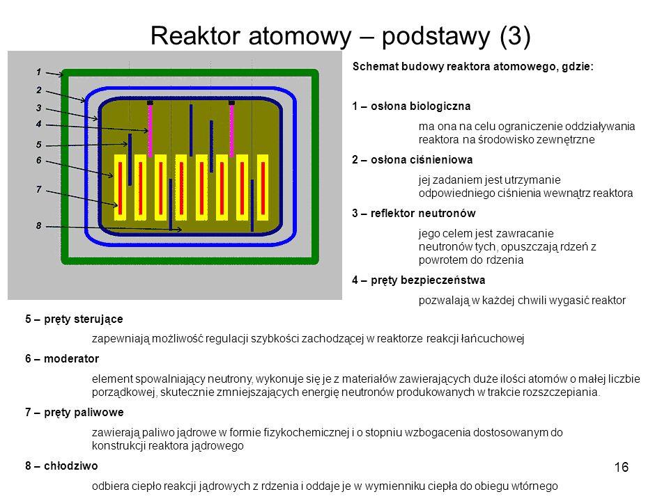 Reaktor atomowy – podstawy (3)