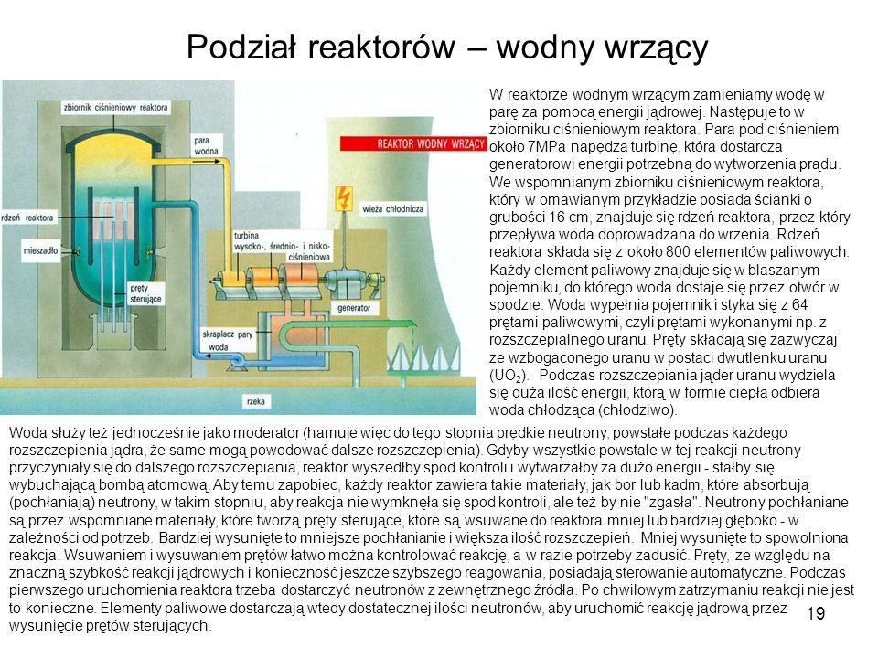Podział reaktorów – wodny wrzący