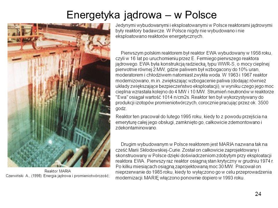 Energetyka jądrowa – w Polsce