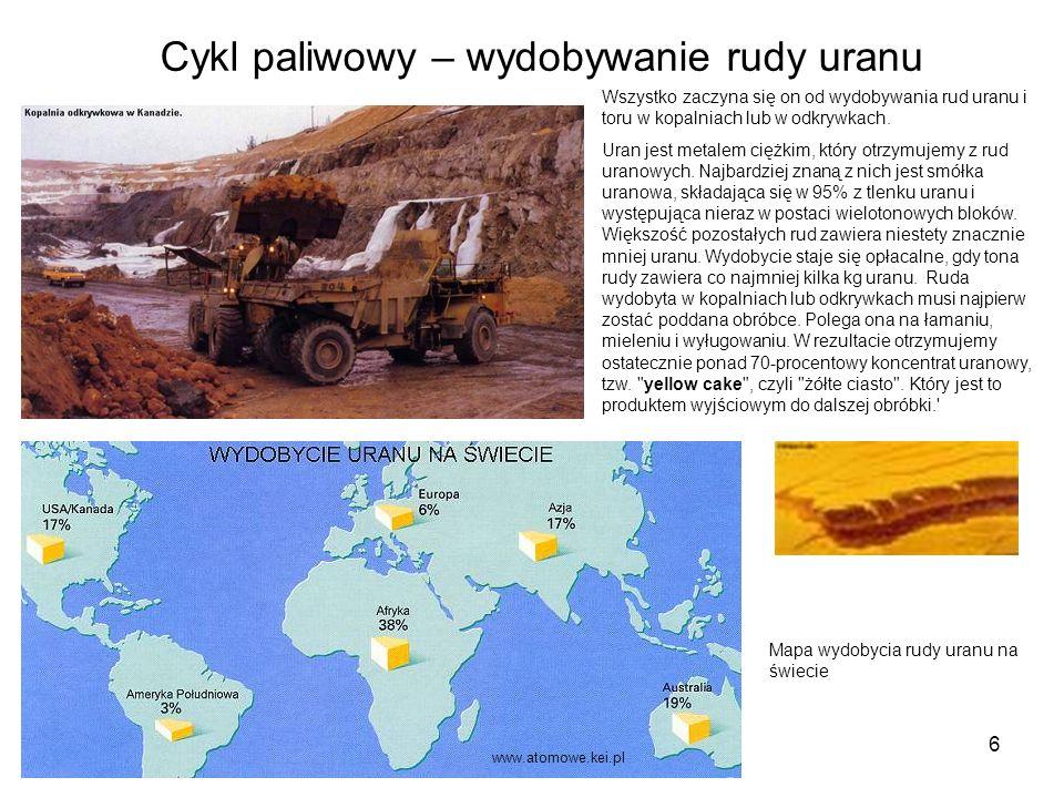 Cykl paliwowy – wydobywanie rudy uranu