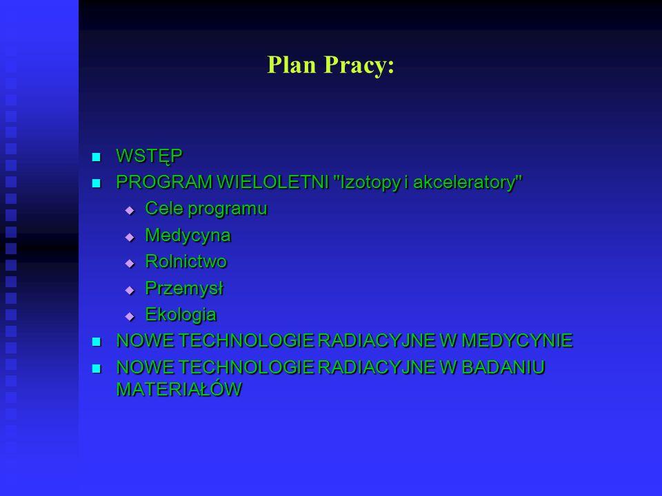 Plan Pracy: WSTĘP PROGRAM WIELOLETNI Izotopy i akceleratory