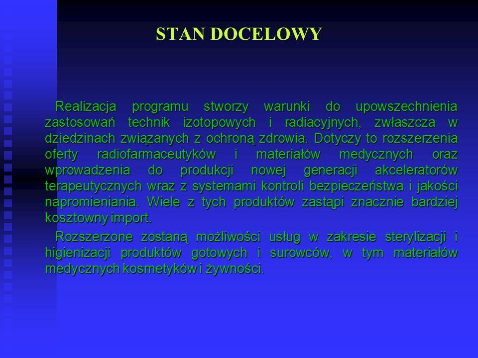 STAN DOCELOWY