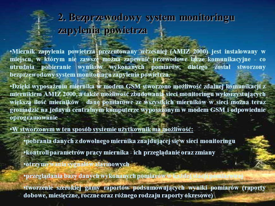 2. Bezprzewodowy system monitoringu zapylenia powietrza