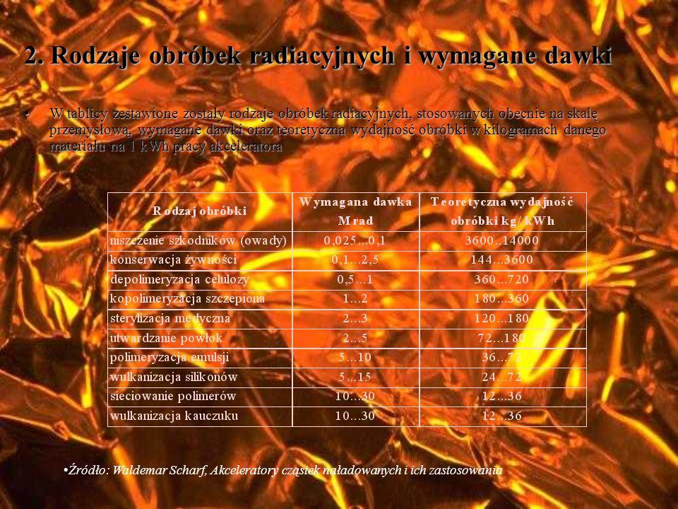 2. Rodzaje obróbek radiacyjnych i wymagane dawki