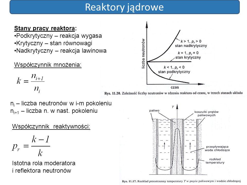 Reaktory jądrowe Stany pracy reaktora: Podkrytyczny – reakcja wygasa