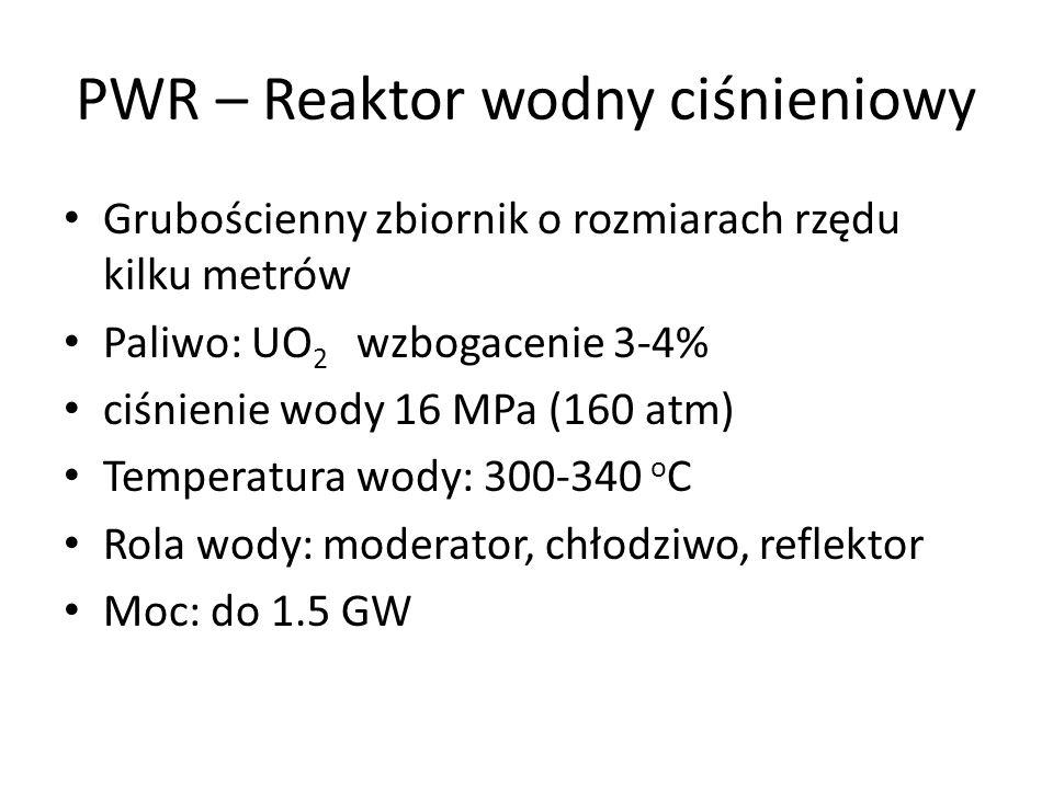 PWR – Reaktor wodny ciśnieniowy