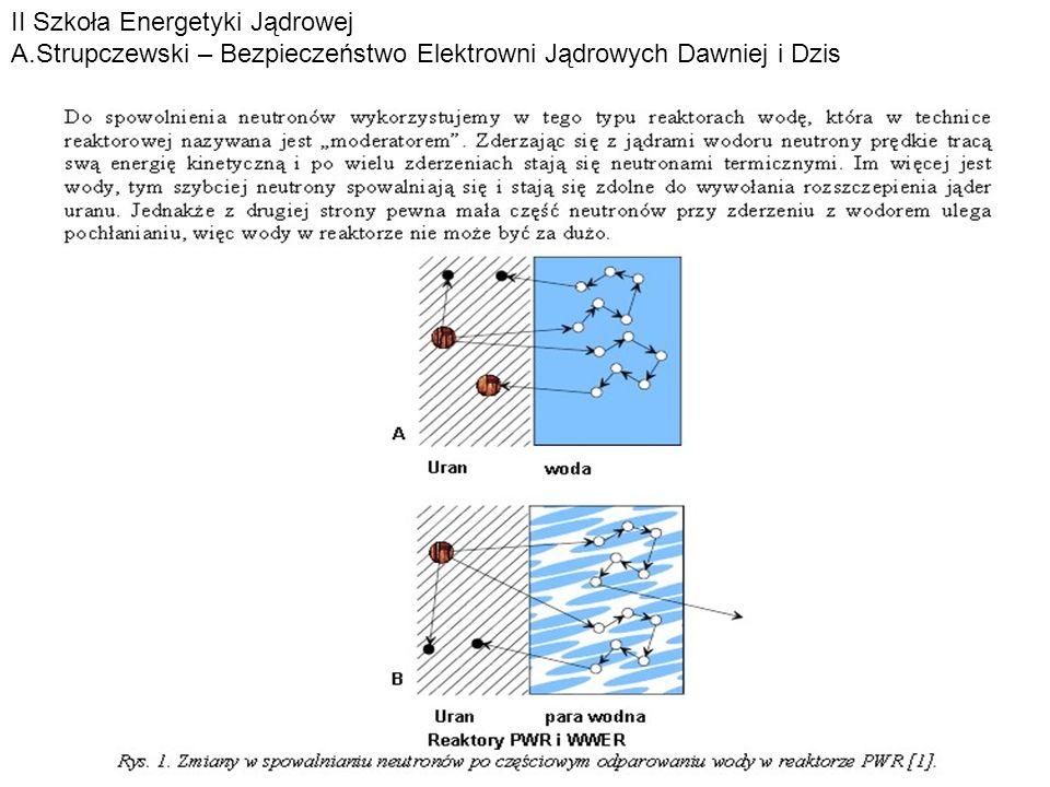 II Szkoła Energetyki Jądrowej