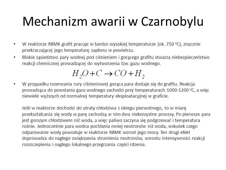 Mechanizm awarii w Czarnobylu