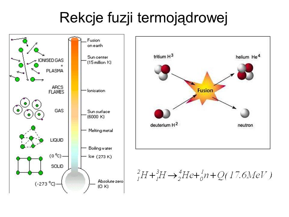 Rekcje fuzji termojądrowej