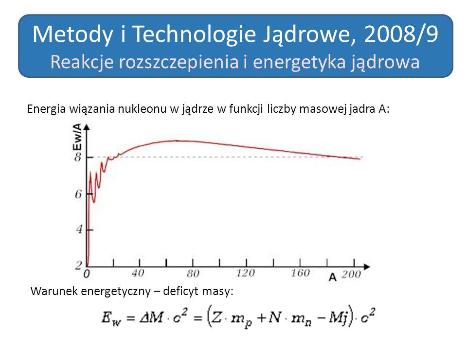 Metody i Technologie Jądrowe, 2008/9