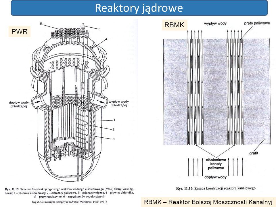 Reaktory jądrowe RBMK PWR RBMK – Reaktor Bolszoj Moszcznosti Kanalnyj