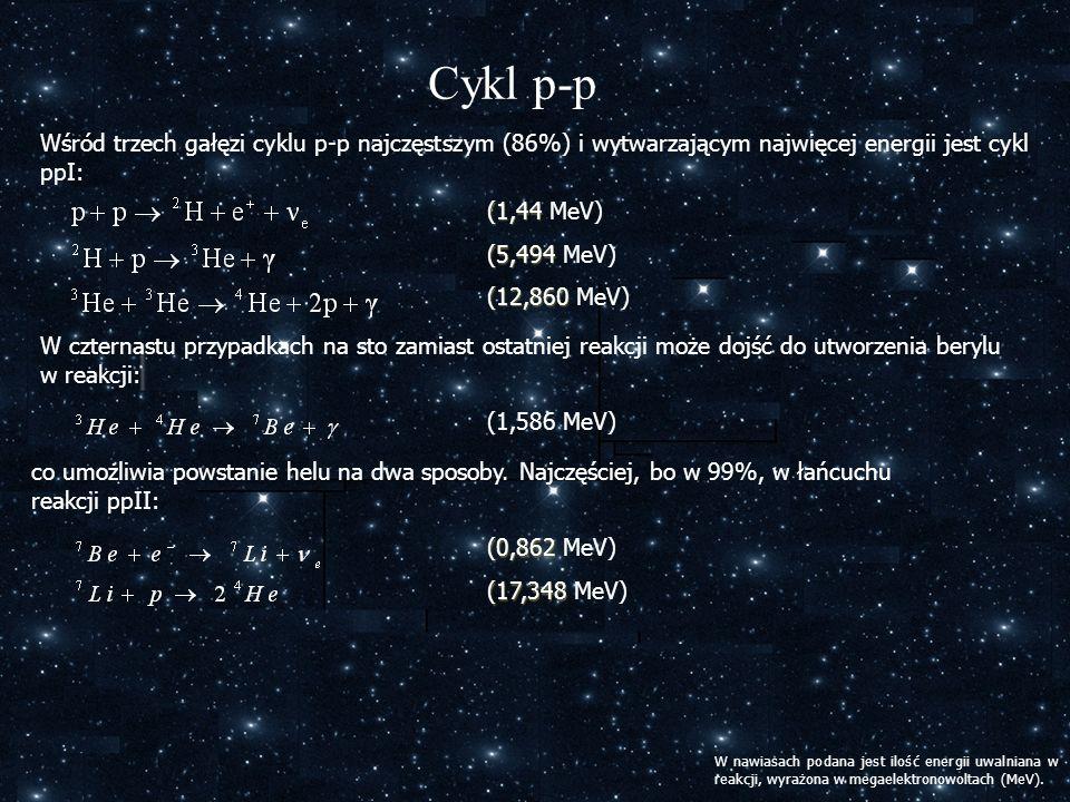 Cykl p-p Wśród trzech gałęzi cyklu p-p najczęstszym (86%) i wytwarzającym najwięcej energii jest cykl ppI: