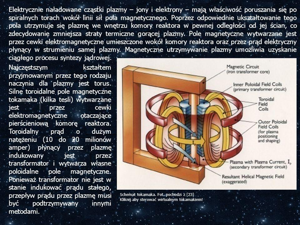 Elektrycznie naładowane cząstki plazmy – jony i elektrony – mają właściwość poruszania się po spiralnych torach wokół linii sił pola magnetycznego. Poprzez odpowiednie ukształtowanie tego pola utrzymuje się plazmę we wnętrzu komory reaktora w pewnej odległości od jej ścian, co zdecydowanie zmniejsza straty termiczne gorącej plazmy. Pole magnetyczne wytwarzane jest przez cewki elektromagnetyczne umieszczone wokół komory reaktora oraz przez prąd elektryczny płynący w strumieniu samej plazmy. Magnetyczne utrzymywanie plazmy umożliwia uzyskanie ciągłego procesu syntezy jądrowej.