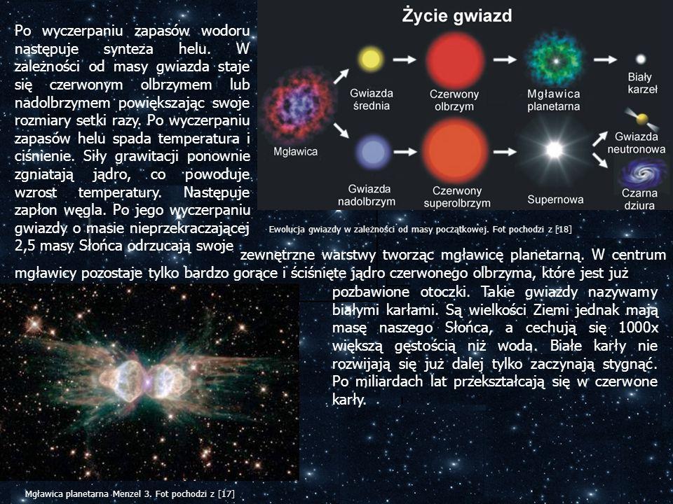 Po wyczerpaniu zapasów wodoru następuje synteza helu