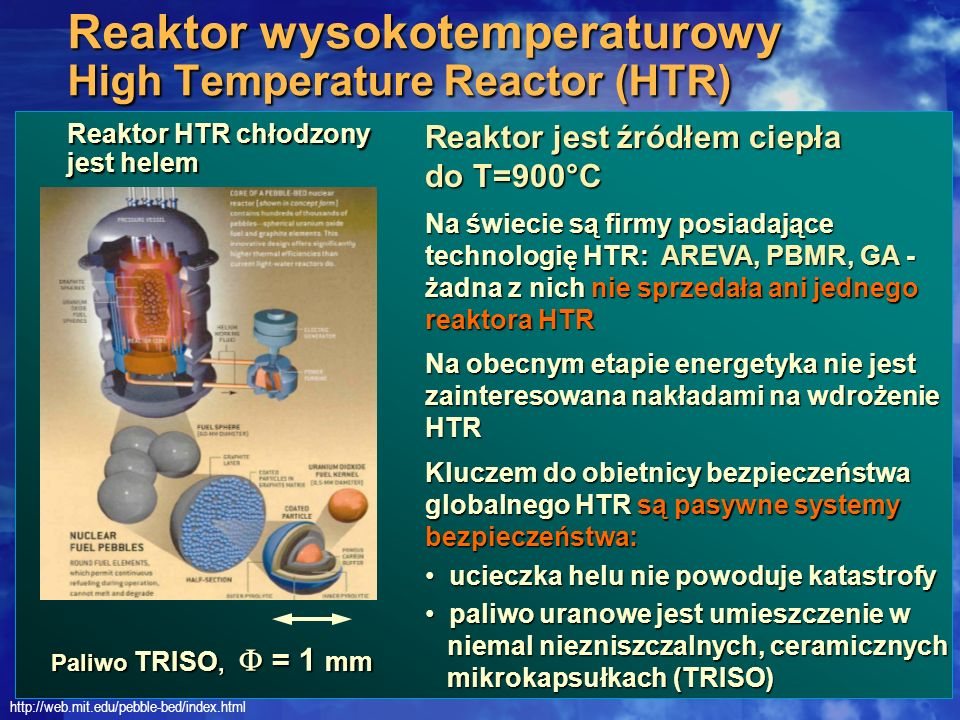 Reaktor wysokotemperaturowy High Temperature Reactor (HTR)