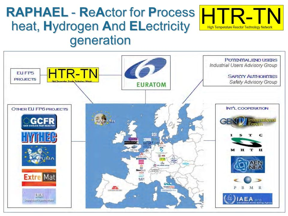 RAPHAEL - ReActor for Process heat, Hydrogen And ELectricity generation