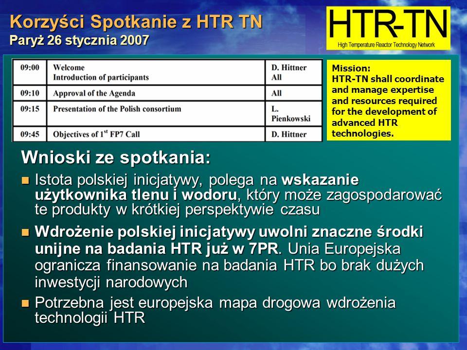 Korzyści Spotkanie z HTR TN Paryż 26 stycznia 2007