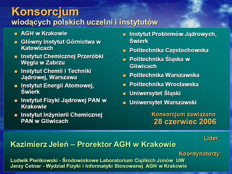 Konsorcjum wiodących polskich uczelni i instytutów