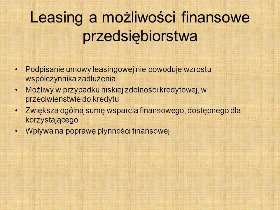 Leasing a możliwości finansowe przedsiębiorstwa