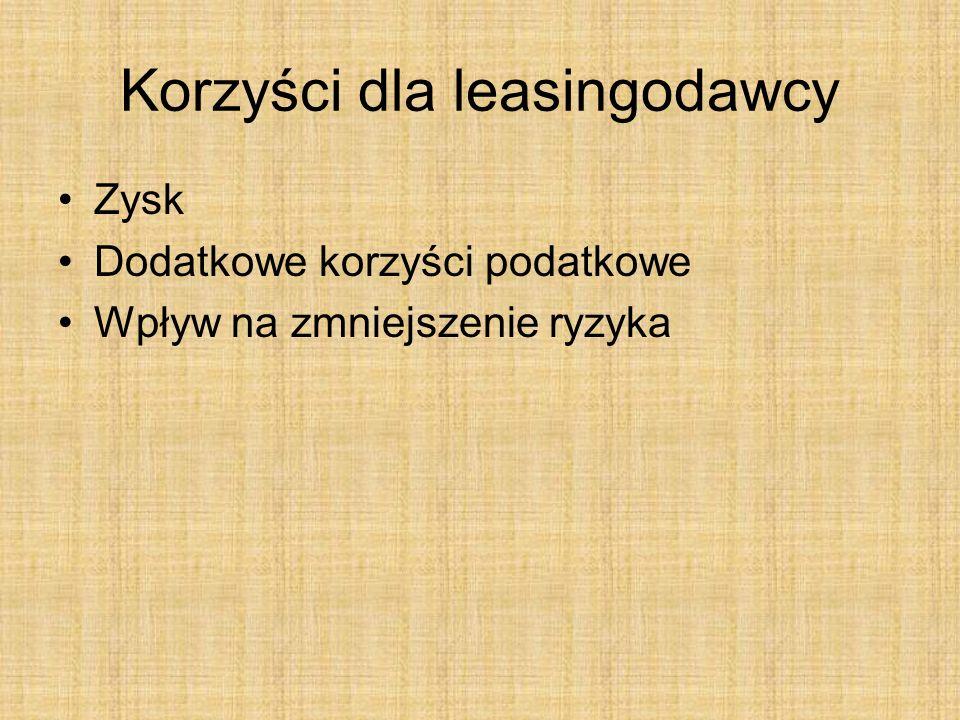 Korzyści dla leasingodawcy