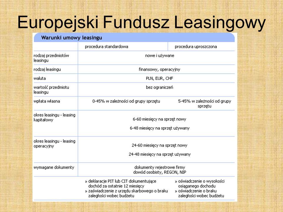 Europejski Fundusz Leasingowy