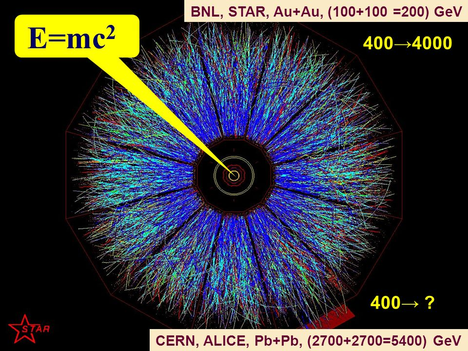 CERN, ALICE, Pb+Pb, (2700+2700=5400) GeV