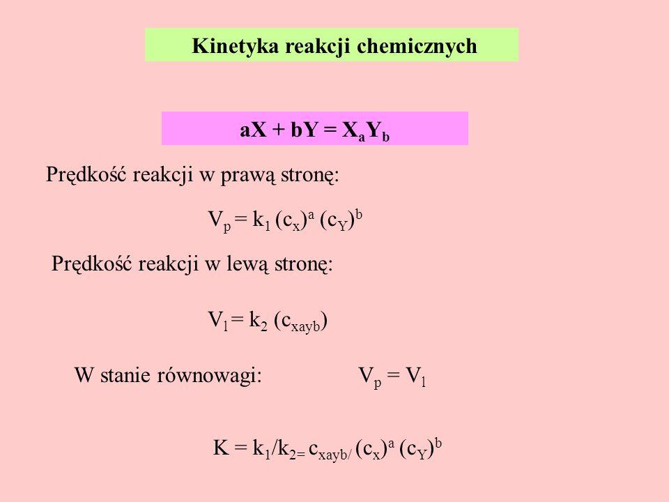 Kinetyka reakcji chemicznych