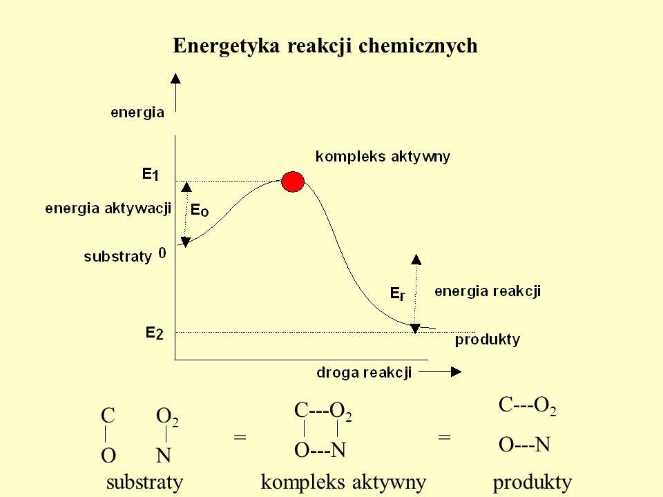 Energetyka reakcji chemicznych