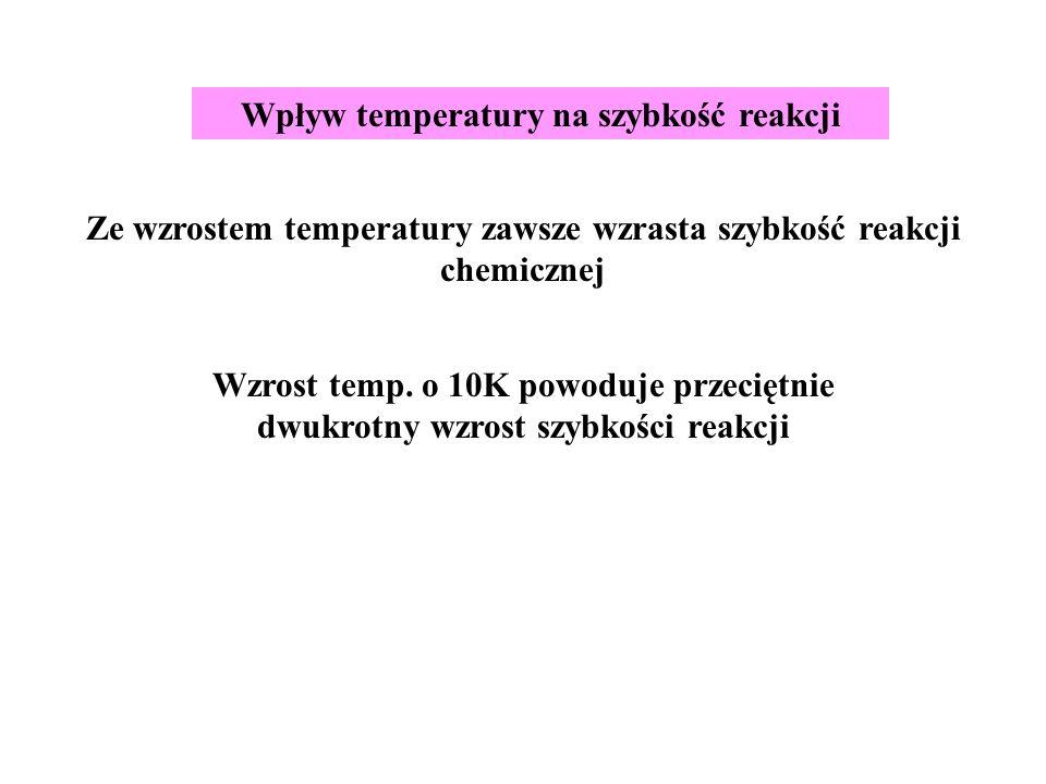 Wpływ temperatury na szybkość reakcji
