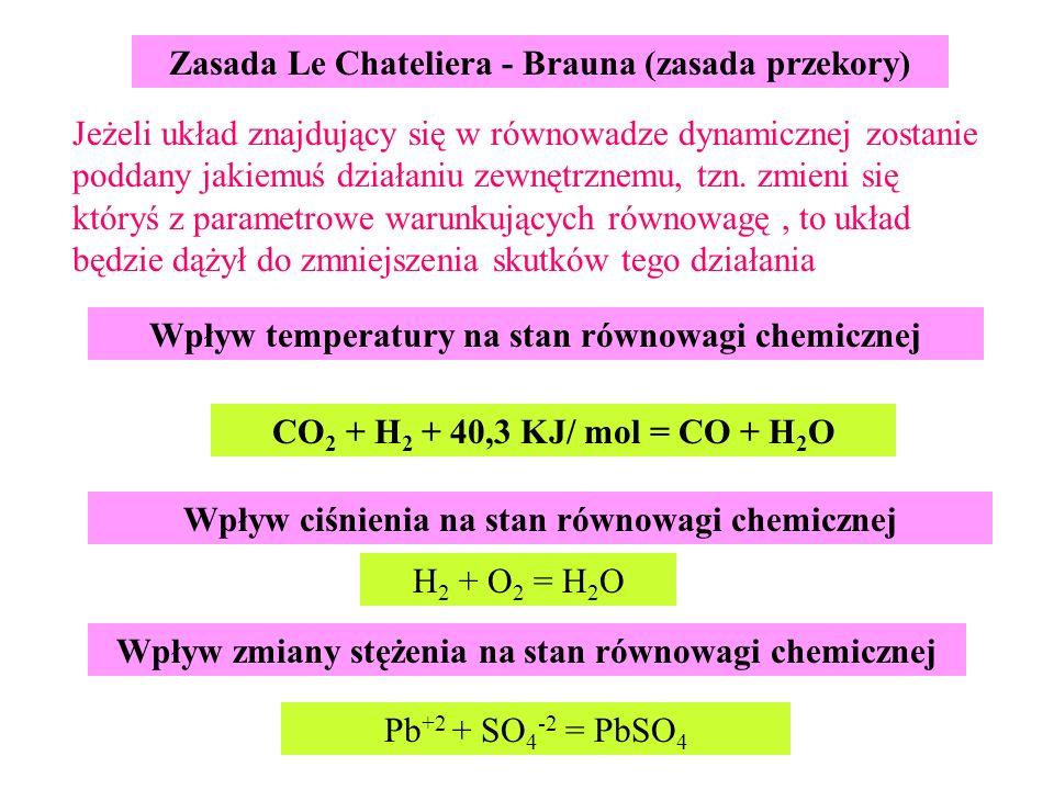 Zasada Le Chateliera - Brauna (zasada przekory)