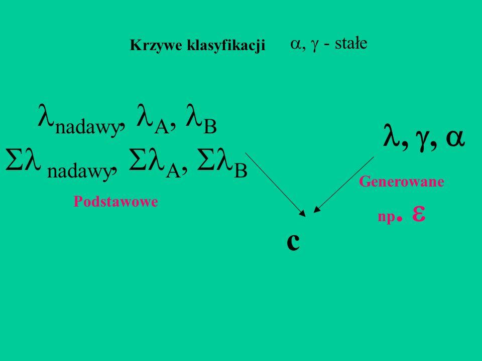 nadawy, A, B , ,   nadawy, A, B c ,  - stałe