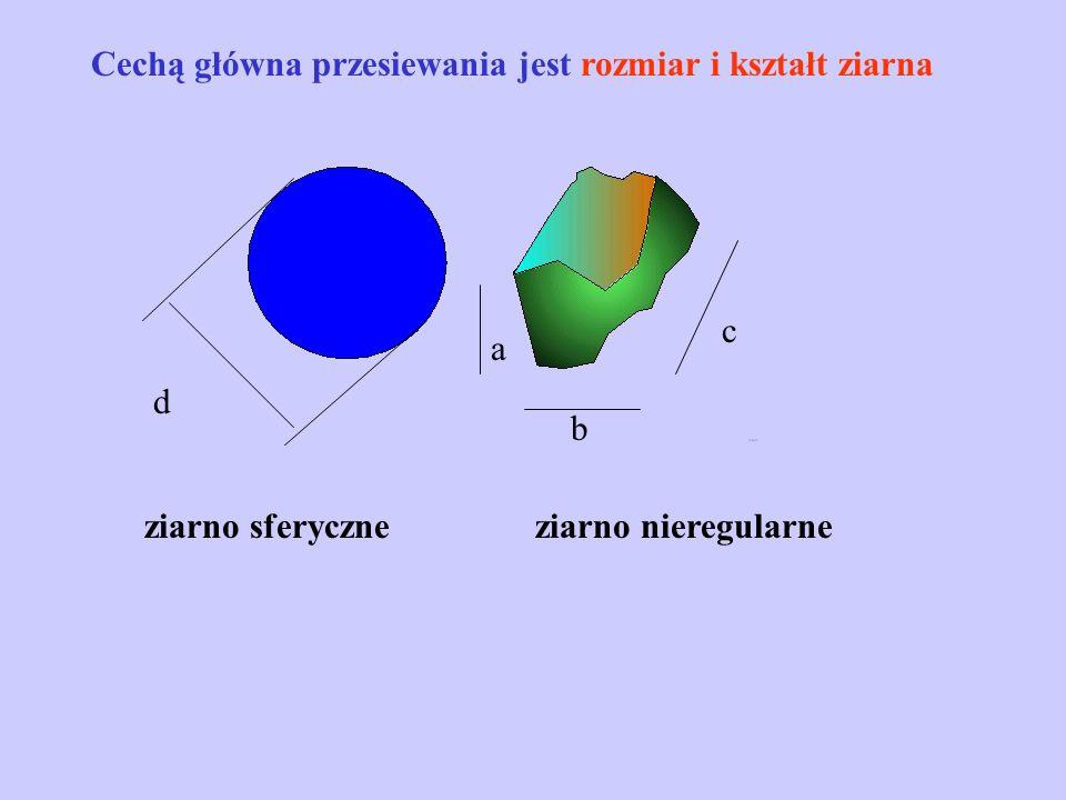 Cechą główna przesiewania jest rozmiar i kształt ziarna