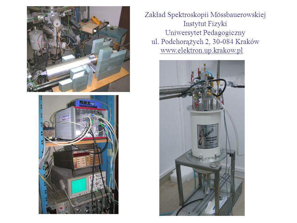 Zakład Spektroskopii Mössbauerowskiej Instytut Fizyki
