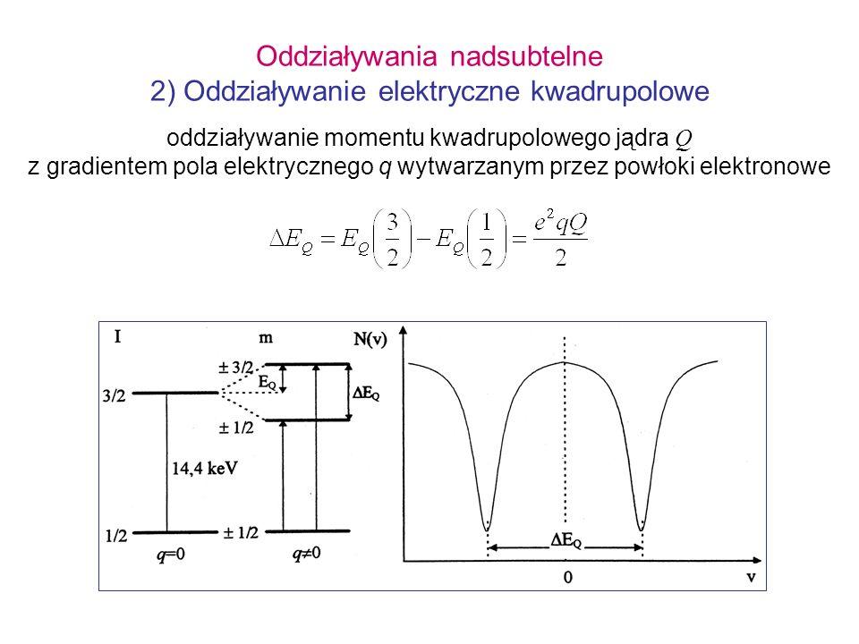 Oddziaływania nadsubtelne 2) Oddziaływanie elektryczne kwadrupolowe