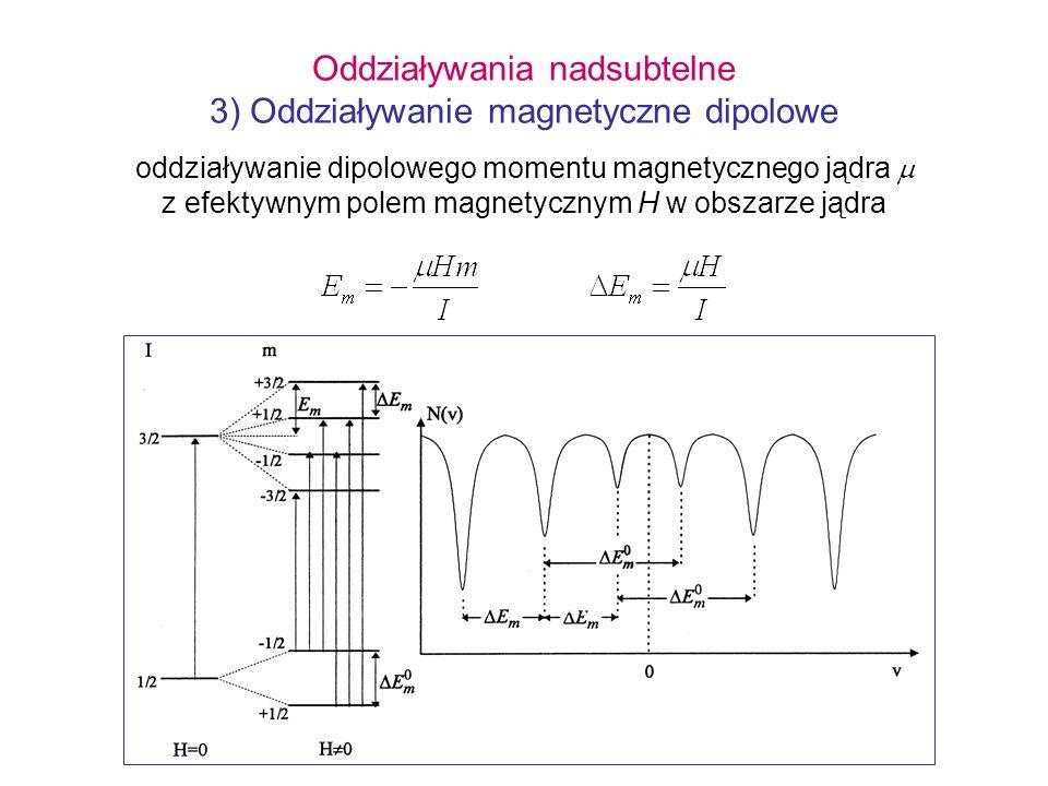 Oddziaływania nadsubtelne 3) Oddziaływanie magnetyczne dipolowe