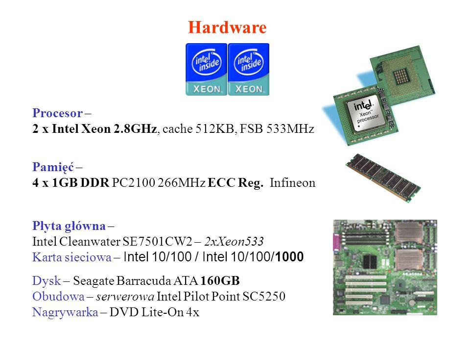 Hardware Procesor – 2 x Intel Xeon 2.8GHz, cache 512KB, FSB 533MHz