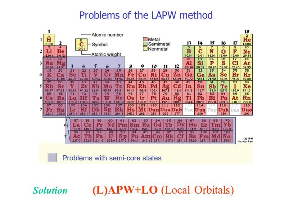 Problems of the LAPW method