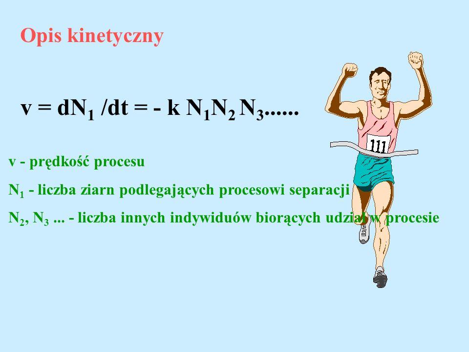 v = dN1 /dt = - k N1N2 N3...... Opis kinetyczny v - prędkość procesu