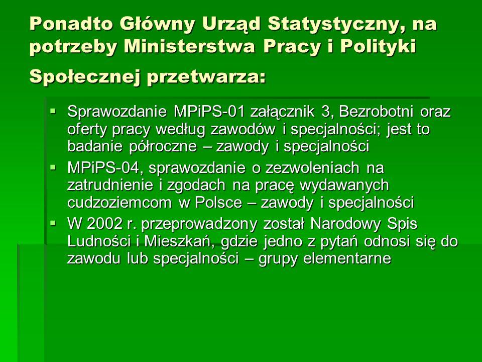 Ponadto Główny Urząd Statystyczny, na potrzeby Ministerstwa Pracy i Polityki Społecznej przetwarza: