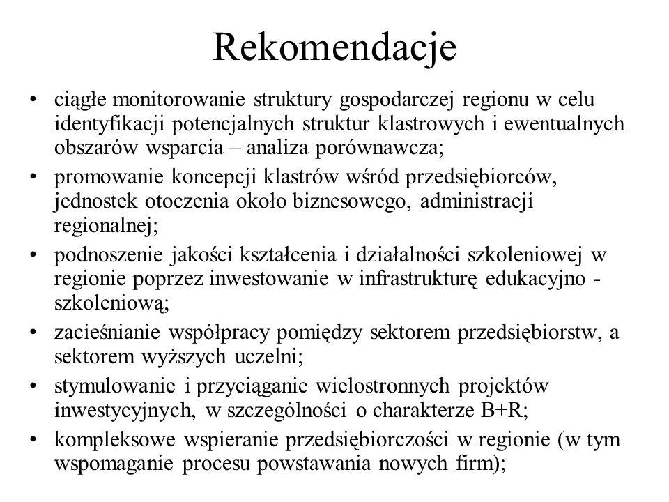 Rekomendacje