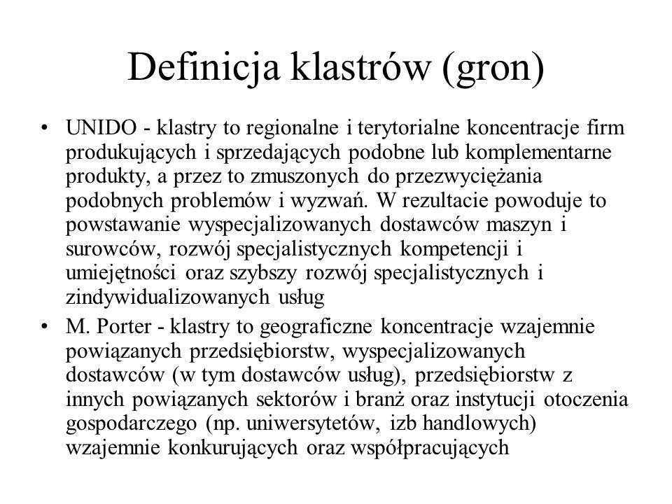 Definicja klastrów (gron)