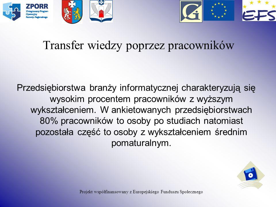 Transfer wiedzy poprzez pracowników
