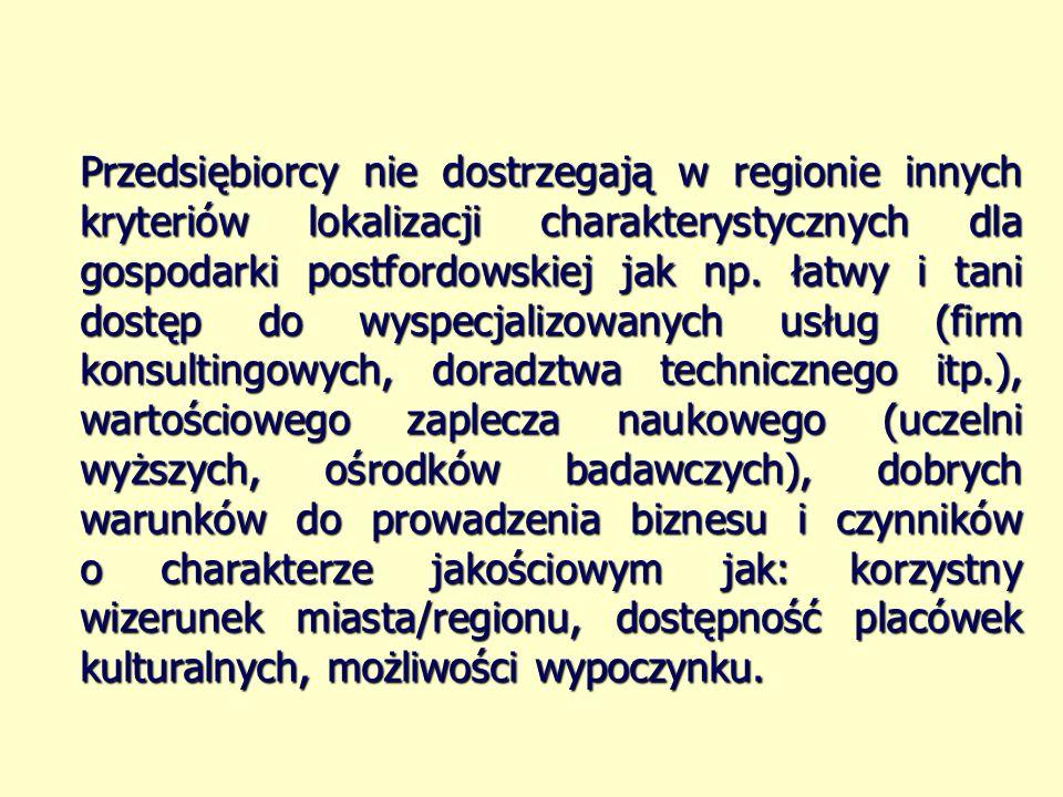 Przedsiębiorcy nie dostrzegają w regionie innych kryteriów lokalizacji charakterystycznych dla gospodarki postfordowskiej jak np.
